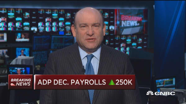 ADP December payrolls up 250,000