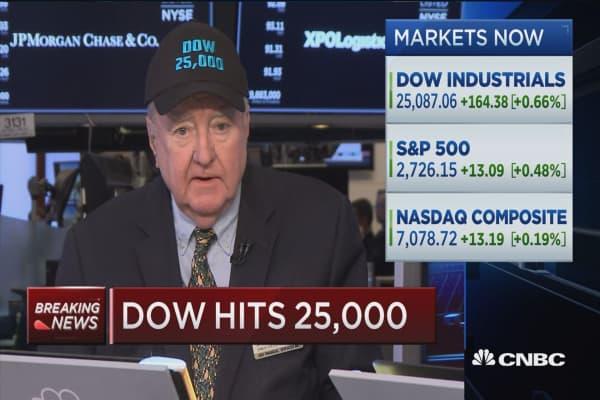 Art Cashin on Dow 25,000
