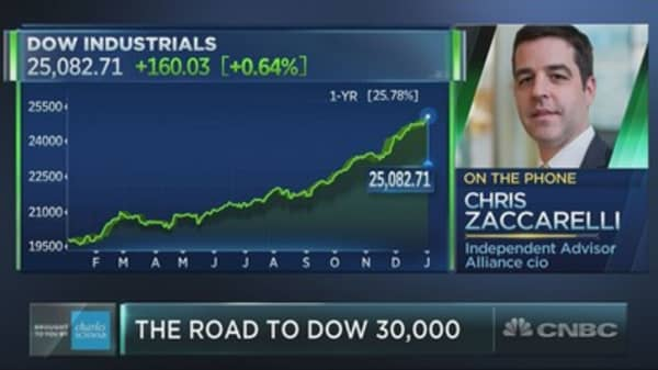 Trump jokes Dow 30K could be next. Here's how we get there