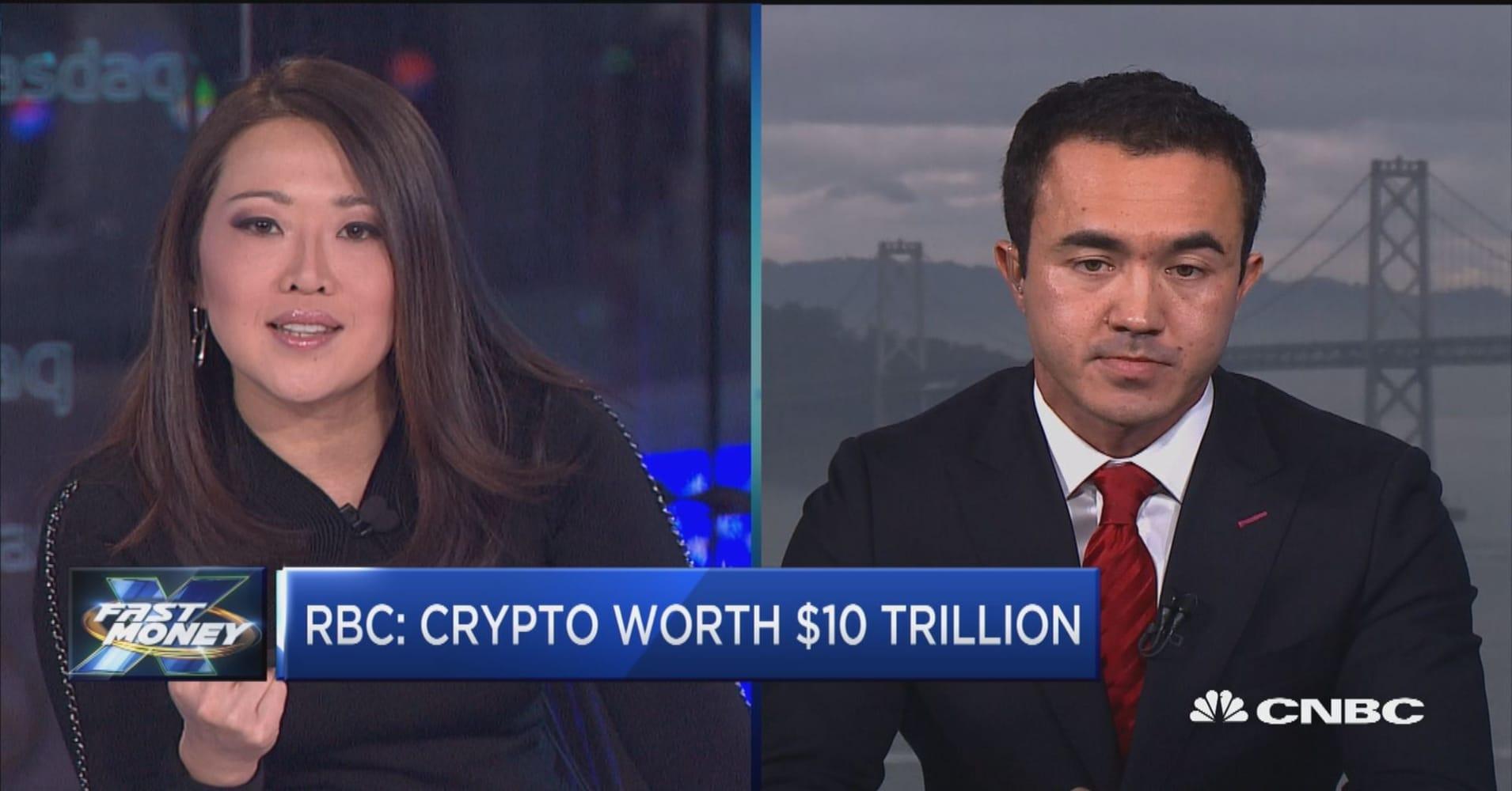 The $10 trillion dollar bull case for cryptocurrecies