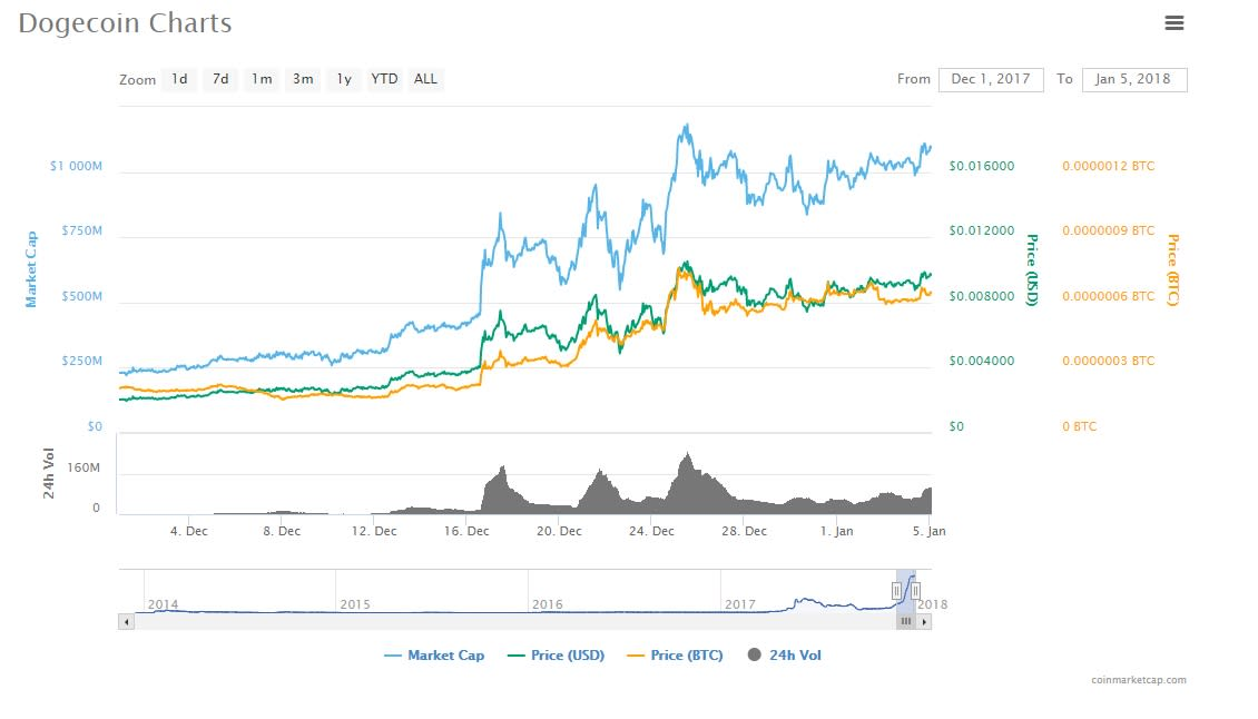 cara deposit iq option pakai bitcoin