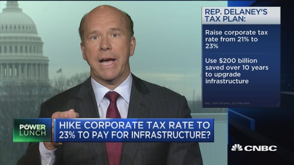 Rep. John Delaney: Hike corporate tax rate to pay for infrastructure