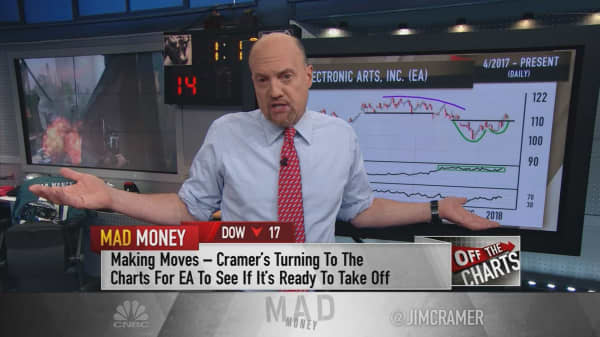 Cramer's charts show video game stocks like Take-Two have more room to run