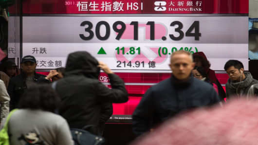 Continued Support Tipped For Hong Kong Bourse