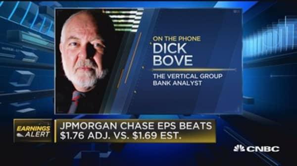 Dick Bove: JP Morgan's quarterly results 'mediocre' across the board
