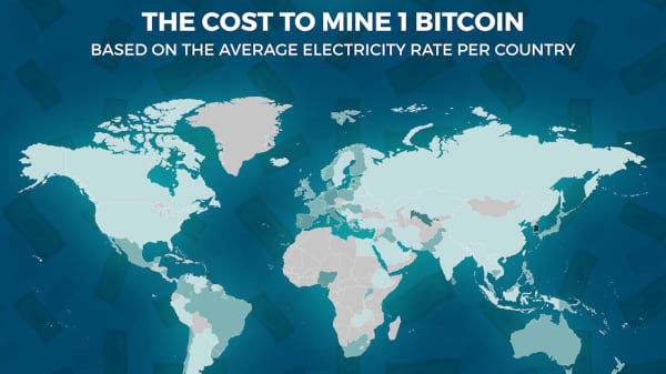 Here's how much it costs to mine one single bitcoin in 115 different countries across the world