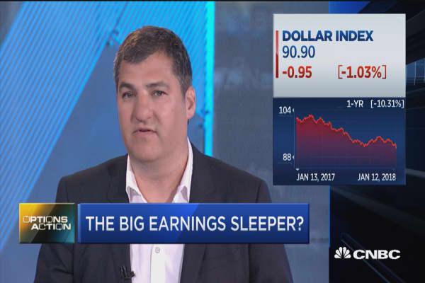 IBM a sleeper earnings pick?