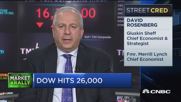 This is still the same rally of the last 8 or 9 years: Gluskin Sheff's David Rosenberg