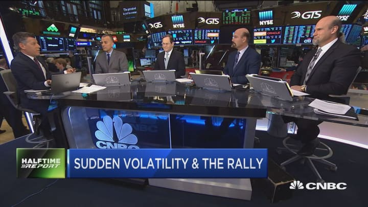 Sudden volatility in the market rally
