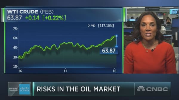RBC's Croft on crude oil: 'If we do move lower, we think that's a buying opportunity'