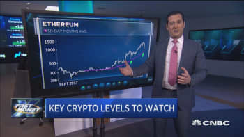 Here are the key levels to watch for cryptocurrencies