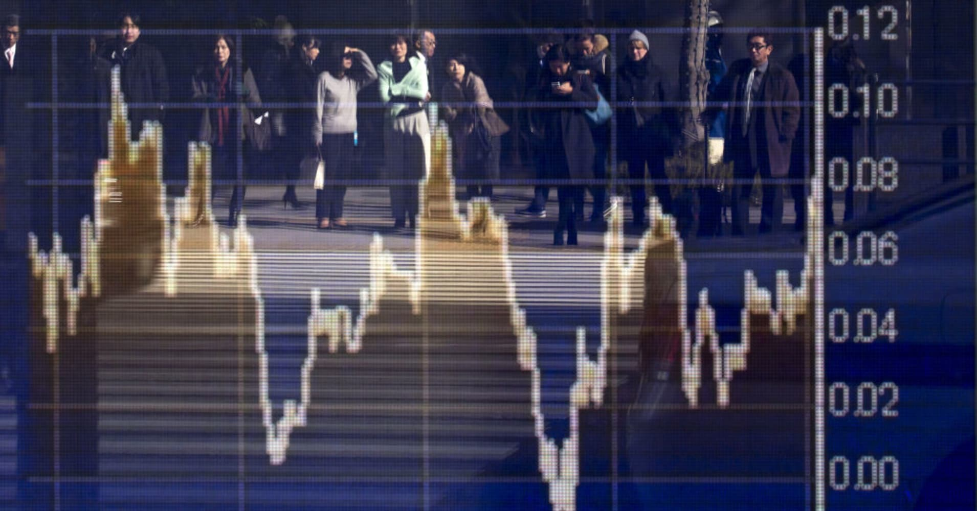 Asian shares close mixed; Nikkei gives up early gains