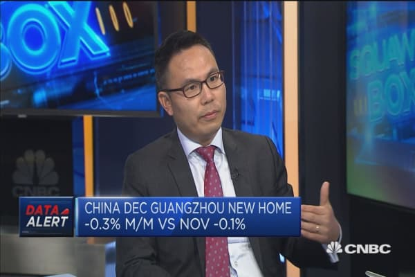 New home prices in China pick up