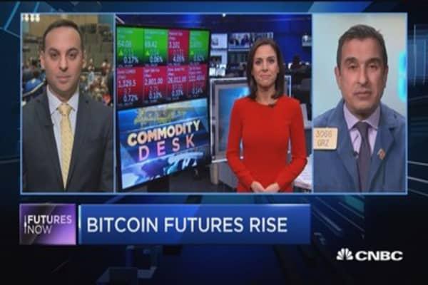 Bitcoin futures rise