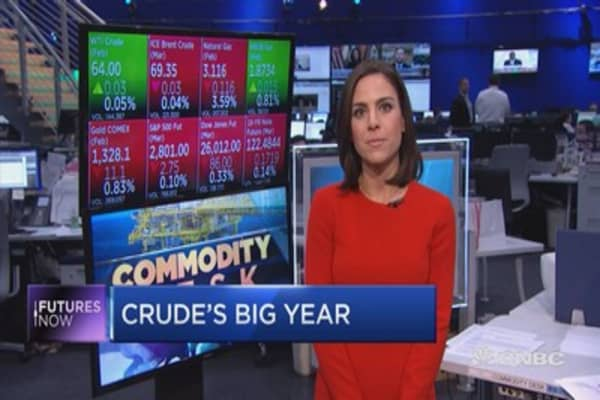 Crude oil above $60 will not last, Kilduff says