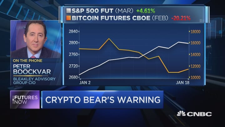 Bitcoin could soon implode, warns bear Peter Boockvar