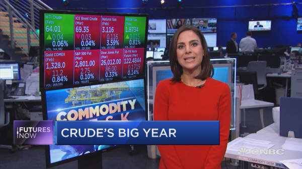 Crude oil at $60 and over will not last, Kilduff says