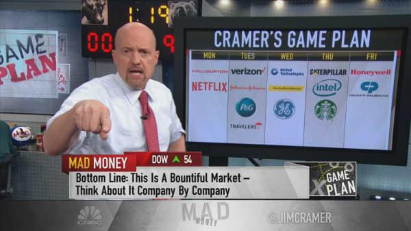 Jim Cramer breaks down his earning seasons game plan