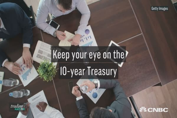 Tremendous buying opportunity in the near-term for 10-year Treasury