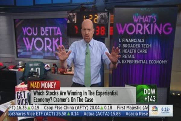 Cramer's guide to investing in the stock market's winning sectors