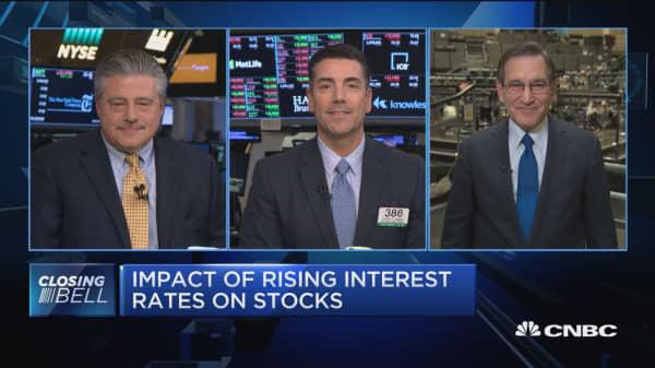 Is Dalio right? Could aggressive Fed kill the rally