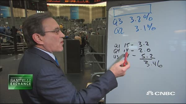 Santelli Exchange: GDP's average reaches 3.46%