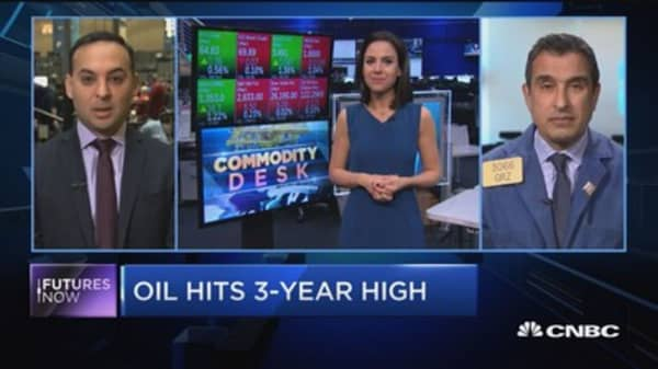 Oil hits 3-year high