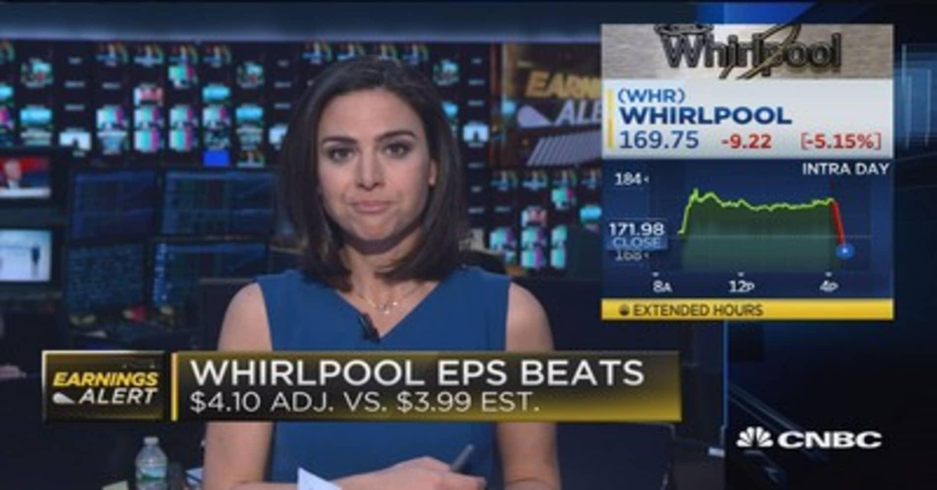 Whirlpool sinks on revenue miss