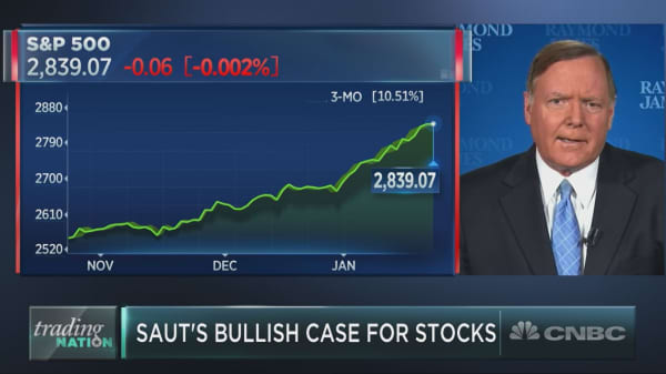 Jeff Saut of Raymond James on the strength of the bull market
