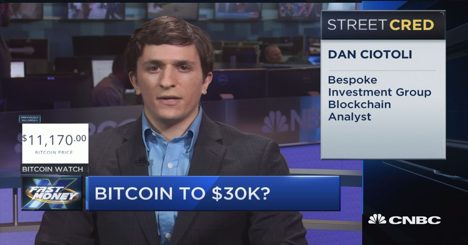 Bespoke analyst sees bitcoin hitting $30K, here's what could take it there