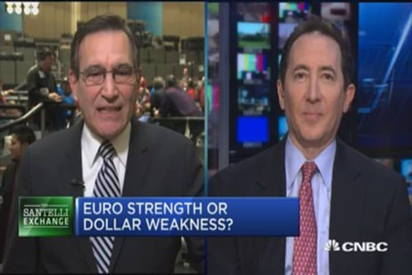 Santelli Exchange: Is the strong euro going to keep inflation at bay?