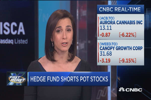 One major hedge fund is not hot on pot stocks