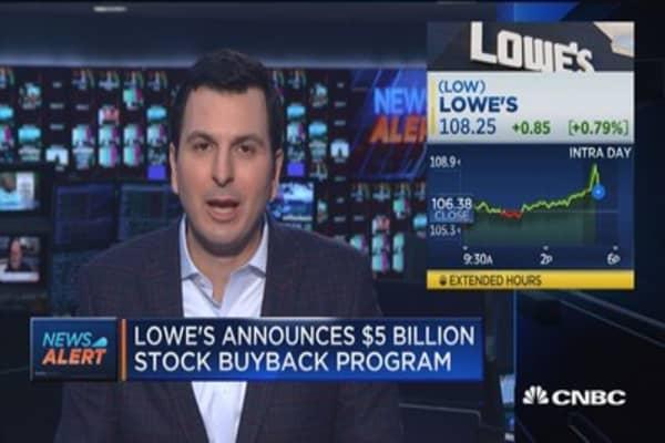 Lowe's announced $5 billion stock buyback program