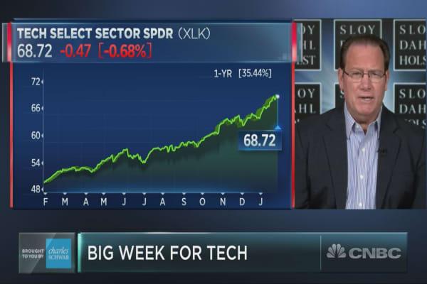 Veteran tech investor Paul Meeks on tech's big earnings week
