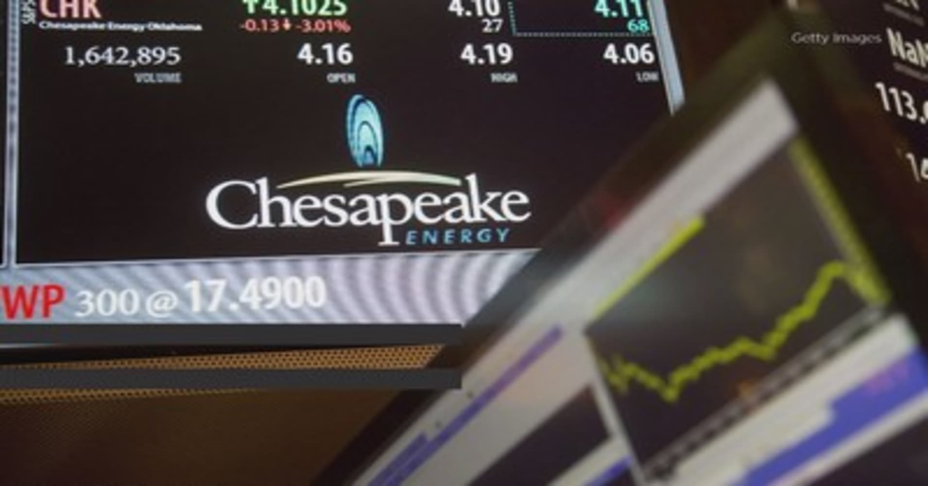 Chesapeake Energy reportedly lays off 13% of workforce, about 400 ...