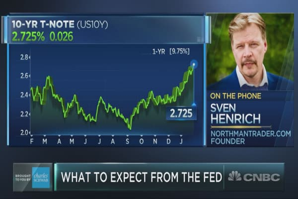 The 'Northman Trader' weighs in on the Fed's market impact