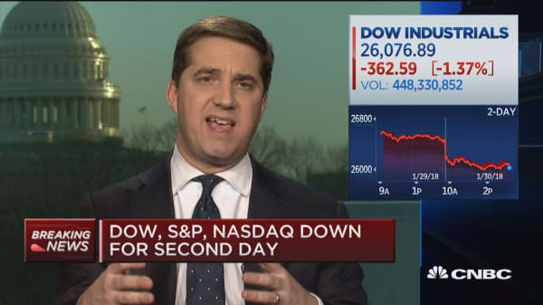 Strategas' Dan Clifton: Trump will tout, economy, stock market in speech