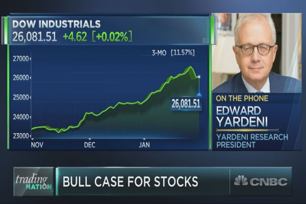 Ed Yardeni on whether rapidly rising bond yields will harm the rally