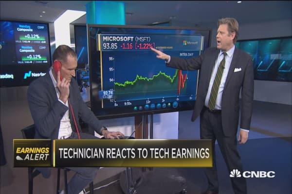 Here's what a top technician thinks of Facebook and Microsoft earnings