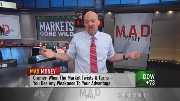 Cramer's rigorous guide for investing during market volatility
