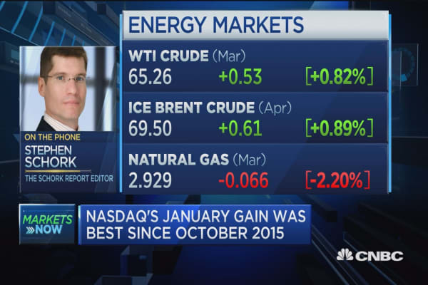 Schork:  US dollar a key factor for oil prices in 2018