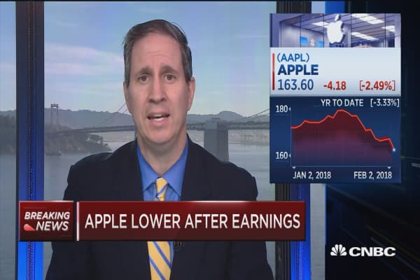 Analyst: Very healthy setup for Apple