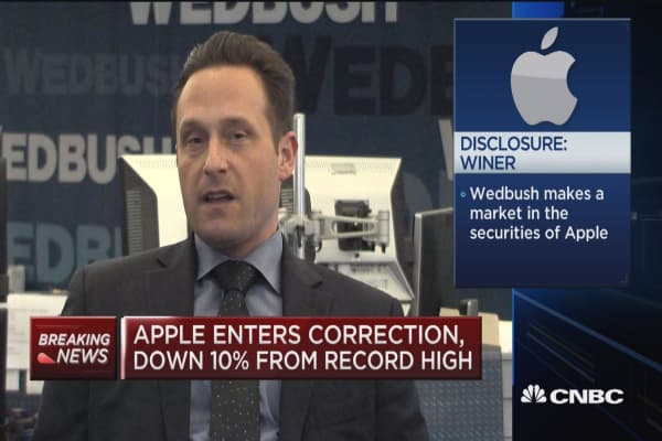 Apple down 10% from record high