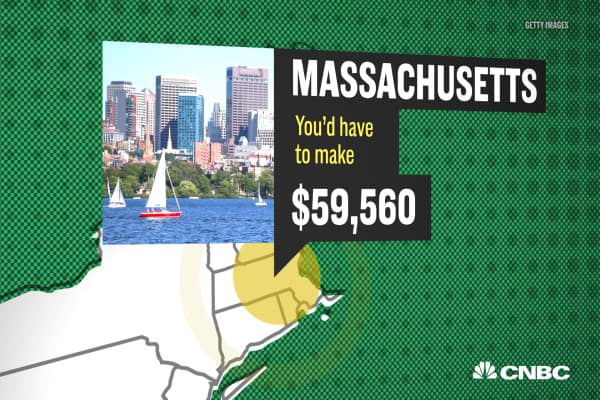 Here's how much you have to make to live comfortably across the US