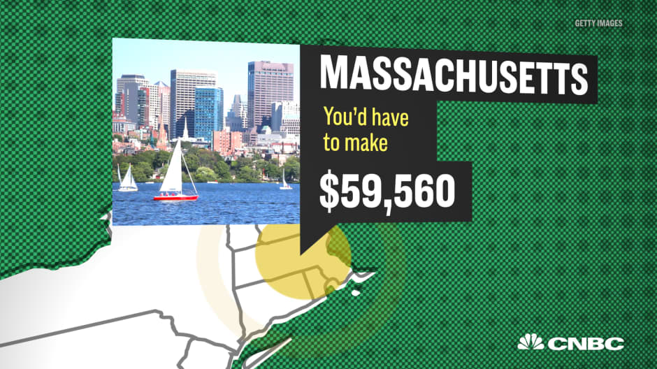 heres how much you have to make to live comfortably across the us