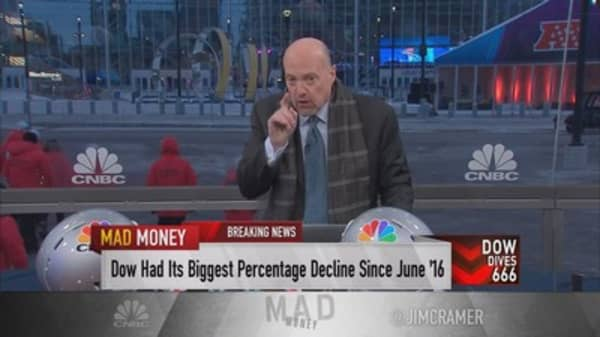 Cramer's guide to the sell-off