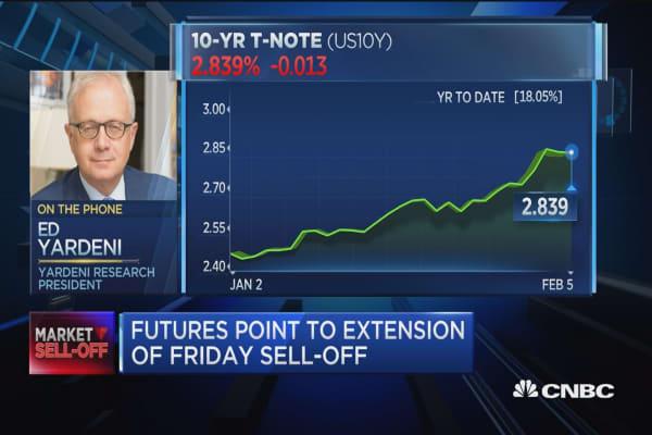 Market historian: Tax cuts will help stocks rebound