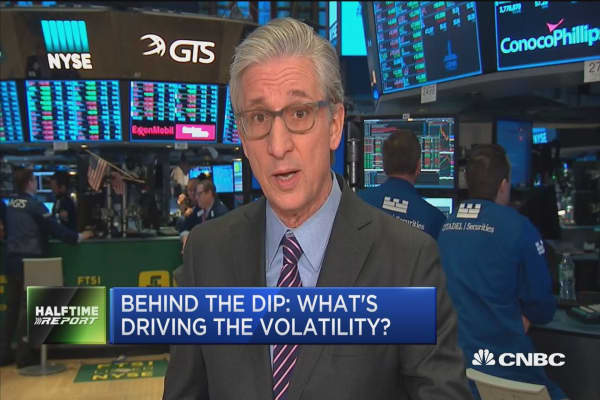 Behind the dip: Here's what driving volatility