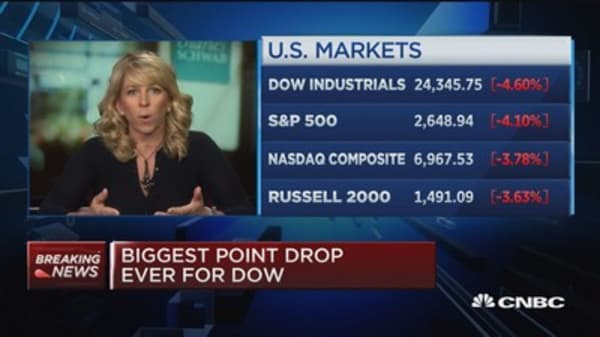 Dow dives 1,175 points