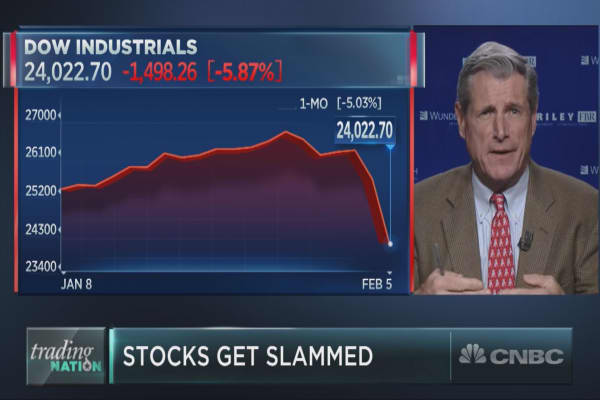 Strategist Art Hogan on the market's next move after the Dow, S&P plunge